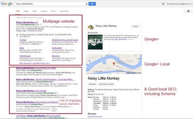 Google Search for Noisy Little Monkey
