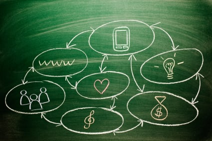 creative backlink development for SMEs