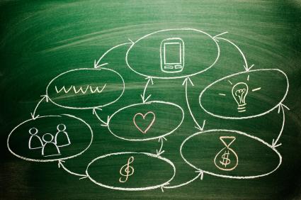 Creative back link development for SMEs