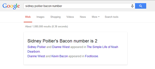 Bacon number