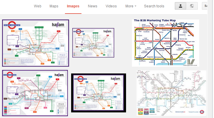SEO Tube Map SERP