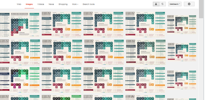 SEO Periodic Table SERP