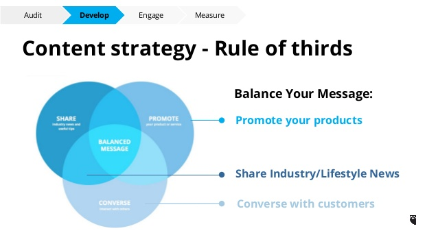 content strategy hootsuite image