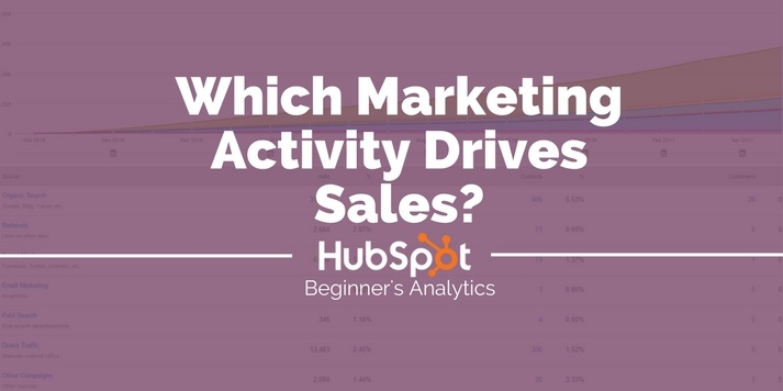 which marketing activity drives sales hubspot 2.jpg