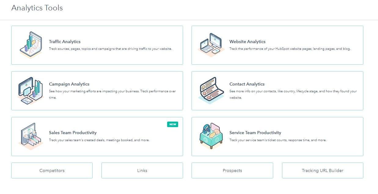 Example of HubSpot Analytics Tool