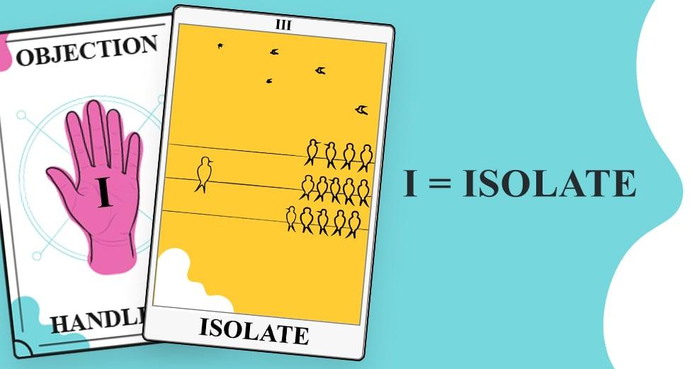I = Isolate