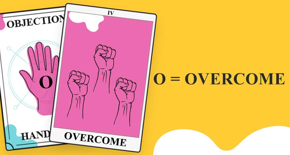 O = Overcome