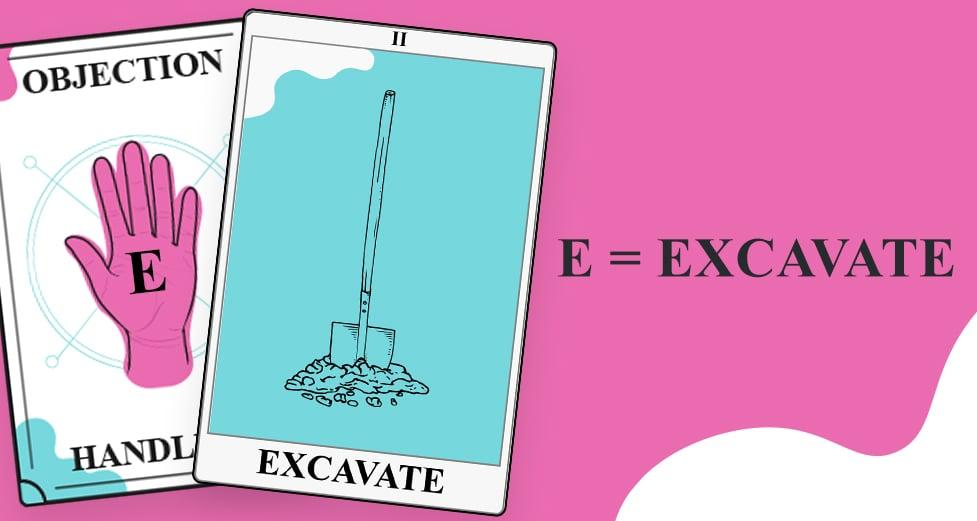 E = Excavate