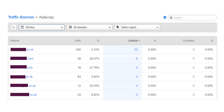 hubspot-leads-by-referrer.png