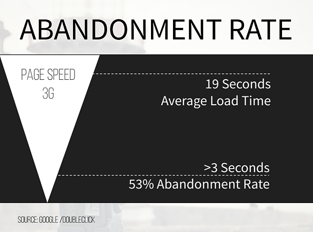 Abandonment rate of mobile phone users