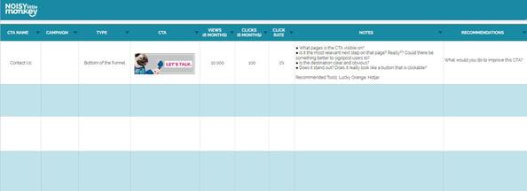 Sscreenshot of CRO Audit template