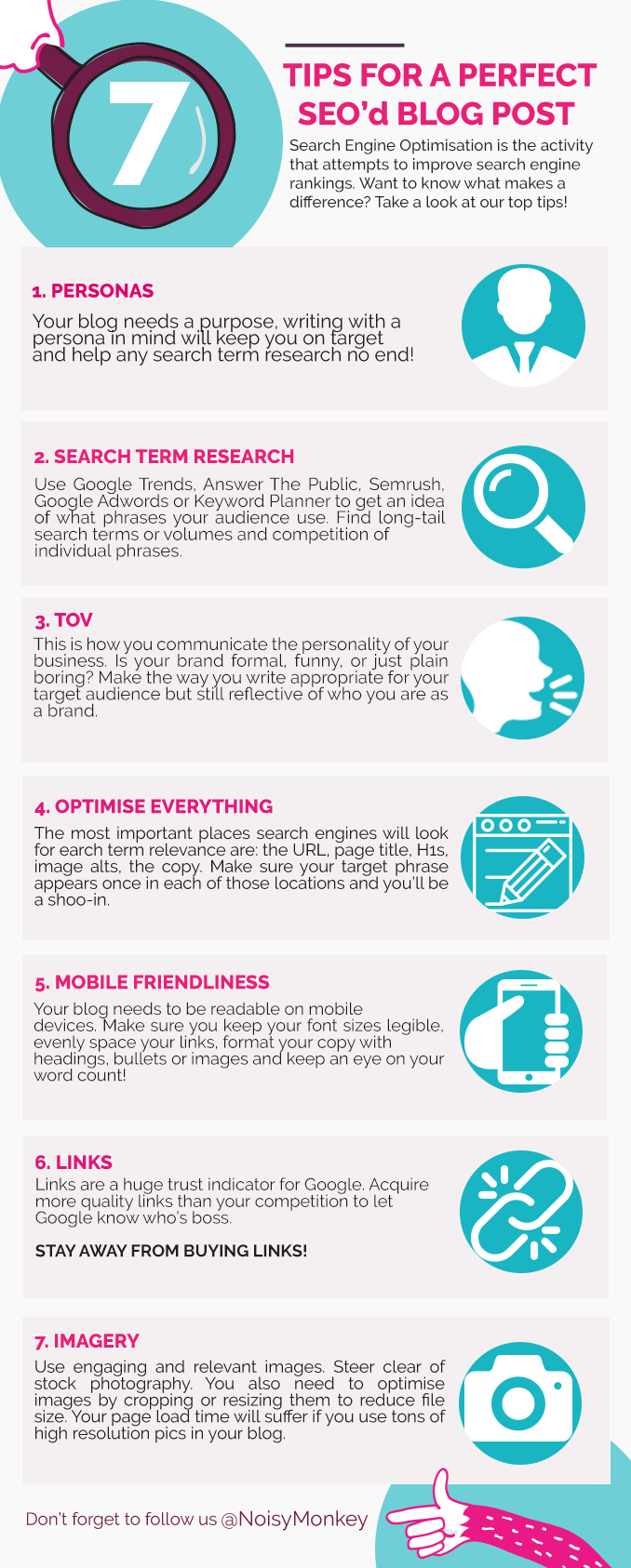 How to write SEO articles - infographic