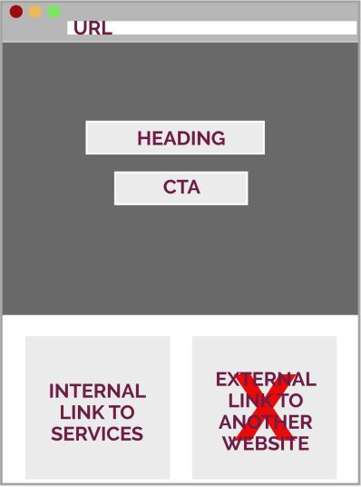 image showing a link to an internal site and a link to an external site with a red cross through it