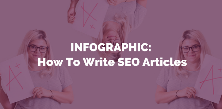 The Anatomy of a Perfect Blog Post: How To Write SEO Articles Featured Image