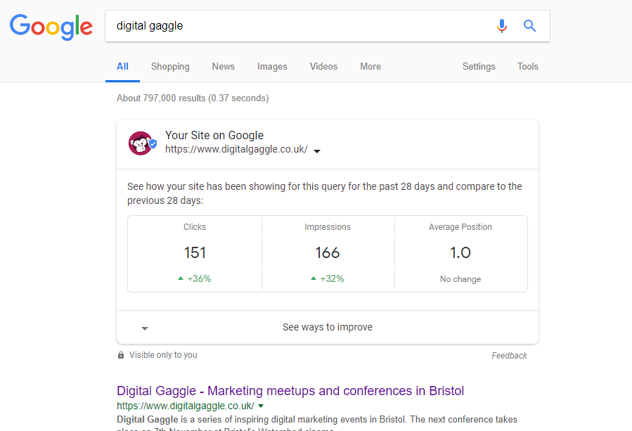 Search Console Data on SERP